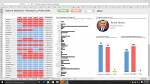 Excel Dashboard Excel Tutorial Building A Dynamic Animated Dashboard For