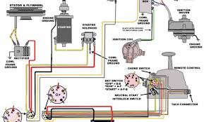 primary s13 ignition switch wiring diagram 240sx wiring diagram ignition wiring harness ford favorite ignition wiring harness diagram ignition wiring diagram webtor me in wire wiring diagrams