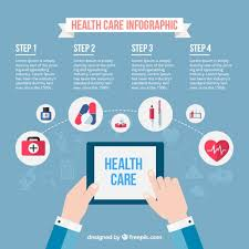 Health Care Infographic Template Vector Free Download