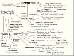 the elites who are these supposedly superior super human all committee300 11 01