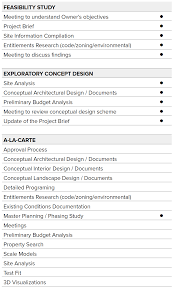 Engineering Design Phases Process Robert Young Architects