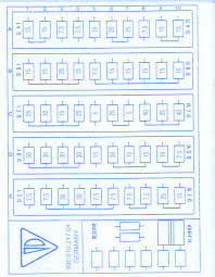 porsche boxster cayman 2001 fuse box block circuit breaker diagram Boxster Fuse Box Diagram porsche boxster cayman 2001 fuse box block circuit breaker diagram 1997 porsche boxster fuse box diagram
