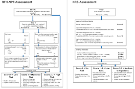 Case Study on Alcoholic Liver Disease   Liver Physical Examination Findings in Children with Cirrhosis