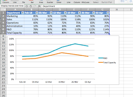 Resource Utilisation Chart How To Create A Capacity Planning Graph In Excel