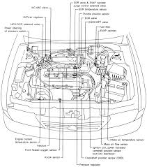 nissan pulsar engine diagram nissan wiring diagrams online