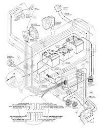 Gallery of club car engine parts diagram wiring 48 volt golf cart for 4