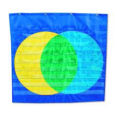 Carson Dellosa Publishing Pocket Chart Venn Diagram Pocket Each Model 158030