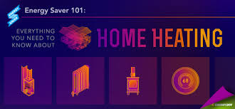 Cheapest Way To Heat Home home heating design 1000 custom home heating  design - home design
