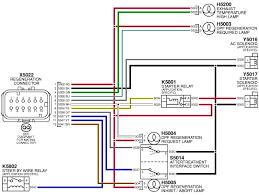5425 john deere fuse box diagram wiring diagram user 5425 john deere fuse box diagram data wiring diagram 5425 john deere fuse box diagram