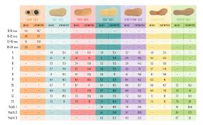 Children S Shoe Size Chart By Inches Youth Shoe Conversion Online Charts Collection