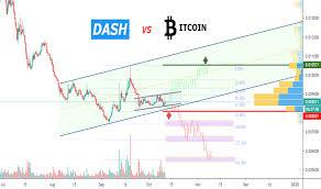Dash To Btc Chart Dashbtc Charts And Quotes Tradingview Uk