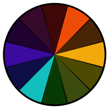 Orange Blue Green Creative Curiothe Color Wheel And Color Theory Creative Curio
