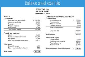Balance Sheet Example Accounting Play