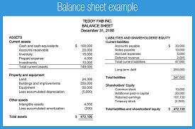 Example Of Balance Sheet Rome Fontanacountryinn Com