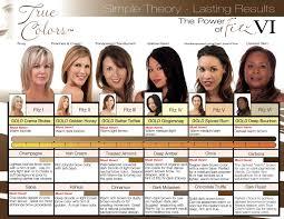 Skin Color Makeup Chart Permanent Makeup Color Chart Www Bedowntowndaytona Com