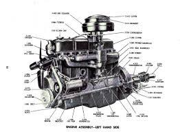 All Chevy chevy 216 engine : All Chevy » 216 Chevy Engine - Old Chevy Photos Collection, All ...