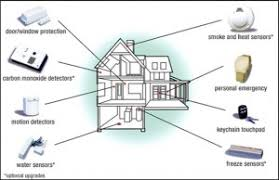 home security system design