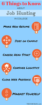6 things you need to know about job hunting in college the ocm blog things to know job hunting college ocm infographic