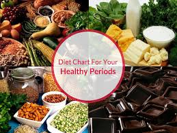 Periods Diet Chart Diet Chart For Weight Loss For Menstruation