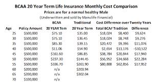 bcaa term life insurance 20 year