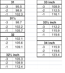 Baseball Bat Weight Chart Macdougall Bats Powerwood Baseball Bat For Sale Composite