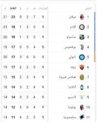 ترتيب الدوري الايطالي قبل مباريات الجولة 8