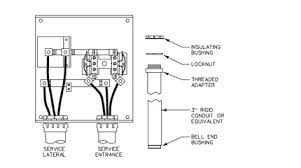 meter socket wiring diagram meter automotive wiring diagrams meter socket wiring diagram callout image meterservice