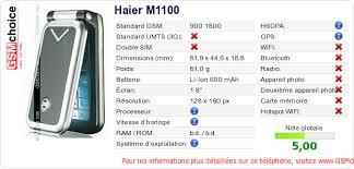 Haier M1100 :: GSMchoice ...