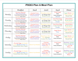 p90x3 is an intense program designed to give you results your nutrition will make up 80 of those check out my p90x3 meal plan for ideas
