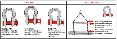 Shackle Load Chart Crosby Shackle Warning Information Lift It Manufacturing