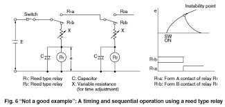 relays cautions for use automation controls industrial devices but as the number of operations increases contact blackening carbonization plus the chattering of the relay creates instability in performance