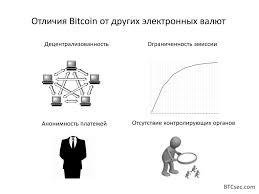 PPT - Тихонов Иван BTCsec PowerPoint Presentation, free download -  ID:6380947