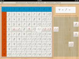 Addition Charts A Montessori Approach To Math By Rantek