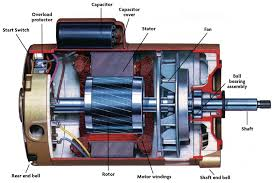 bearing replacements pool spa news repair pools spas swimming pumps technically speaking wd 40