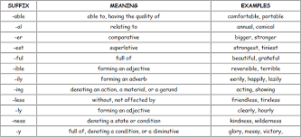 Suffix Meanings Chart Suffixes Lessons Tes Teach