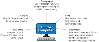formatting your essay this image shows a computer the words on the computer on the screen