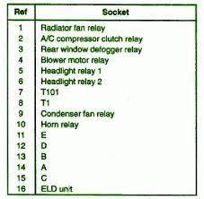 rear window defogger relaycar wiring diagram page 2 2005 honda crv fuse box map