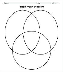 Ms Word Venn Diagram 3 Circle Venn Diagram Printable Word Problems Worksheet Template