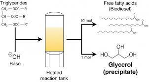Pharmaceutical Manufacturing Process Flow Diagram