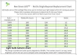 Led Light Wattage Chart Led Light Bulb Sizes Mrham Info