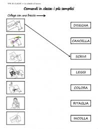 Giocare Costruire Fare Imparare Litaliano Con Il Metodo Tpr