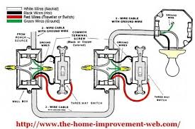 wiring diagram for 4 way switch with dimmer wiring diagram 3 way switch wiring diagram pdf at Diagram For Wiring A Three Way Switch