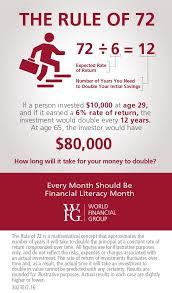 Primerica Financial Pin By James Baldi On Primerica Financial Literacy Finance