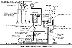 6 terminal ignition switch wiring pollak ignition switch 6 terminal Boat Ignition Switch Wiring Diagram 6 terminal ignition switch wiring engine wiring ignition switch wiring diagram diagrams engine tractor ignition switch
