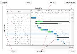 Gantt Chart Components Anychart Flash Chart Component Documentation
