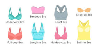 Bra Basics First Bra Teen Clothing Bra Sizes Advice