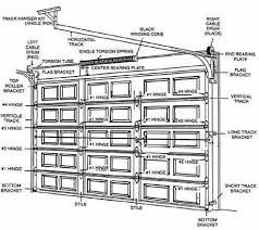 garage doors partsCharming Overhead Garage Door Parts In Perfect Home Designing