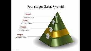 Pyramid Powerpoint How To Create 3d Pyramid In Powerpoint Youtube