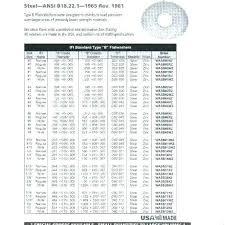 Washer Capacity Chart Washer And Dryer Capacity Chart