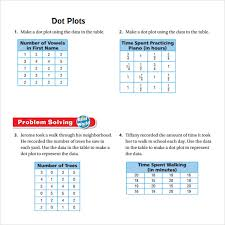 dot plot example sample dot plot example 11 documents in word pdf